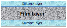 Two Sided Siliconized Film Release Liners