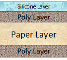 One Sided Paper Release Liners